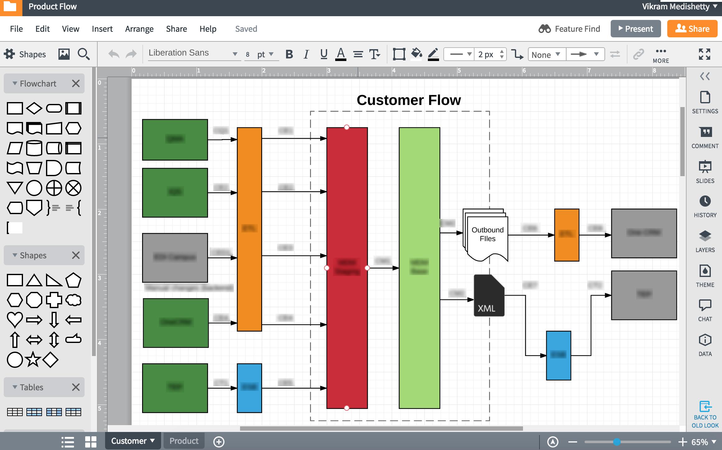 Download Lucidchart For Chrome - Create Flowcharts, Diagrams