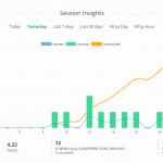 Lanes-Todo-List-App-Graphs