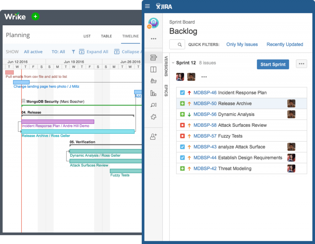 wrike project management This is the story behind wrike, an online project management software company.
