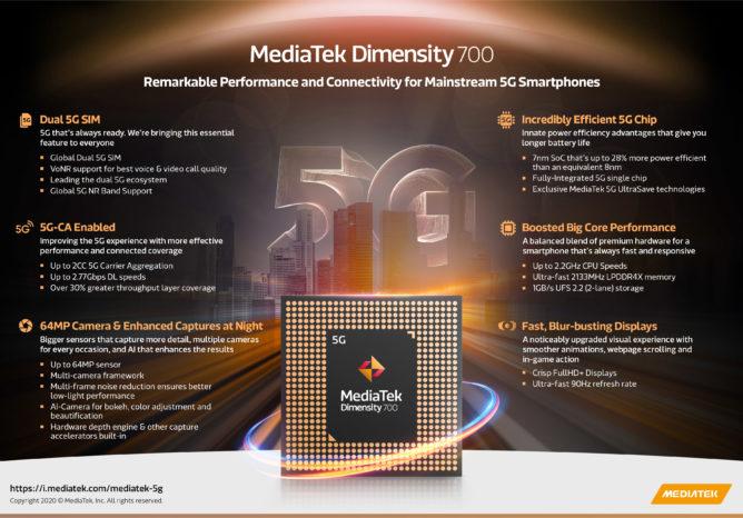 MediaTek-2020-2021-new-Chips